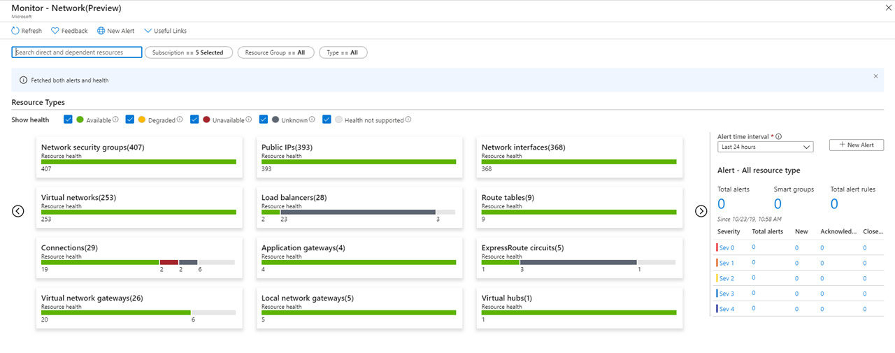 Azure monitor network