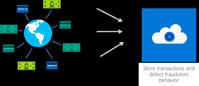 detecting-credit-card-fraud