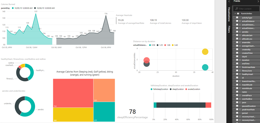 Expanding the microsoft band through logic apps and power bi building my real time health power bi dashboard logic apps ccuart Gallery