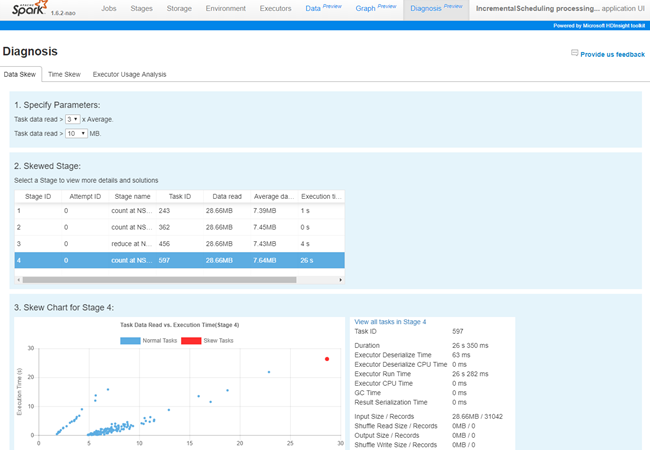 Spark Debugging and Diagnosis Toolset for Azure HDInsight