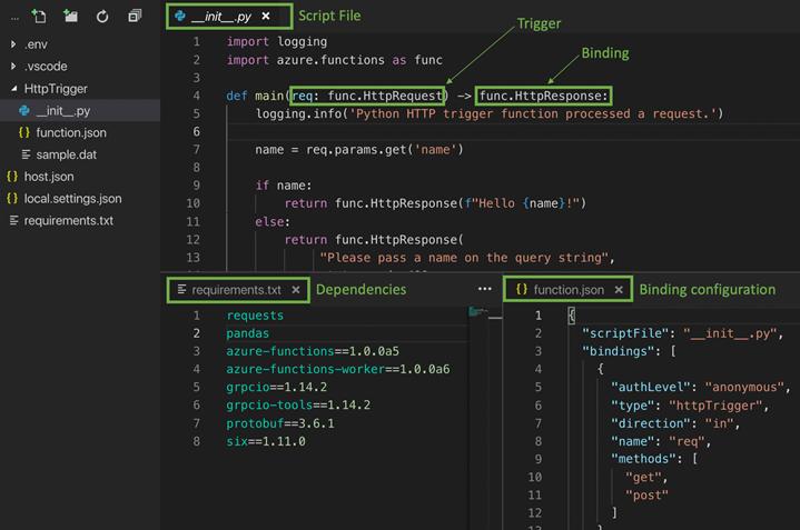 Python code sample