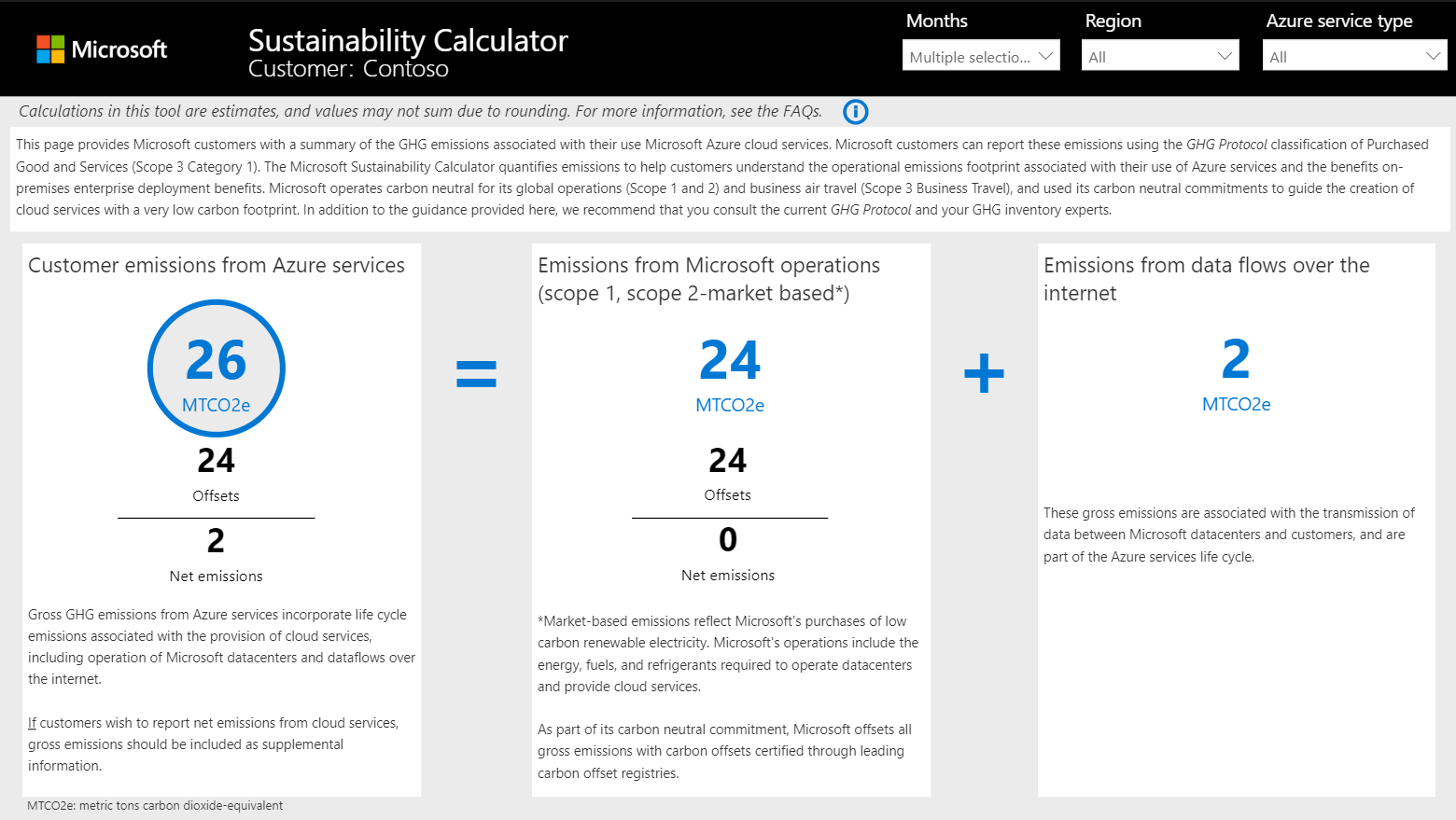 Microsoft Sustainability Calculator: Berichterstellung