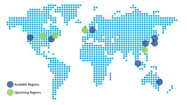 Azure Premium Storage Regions