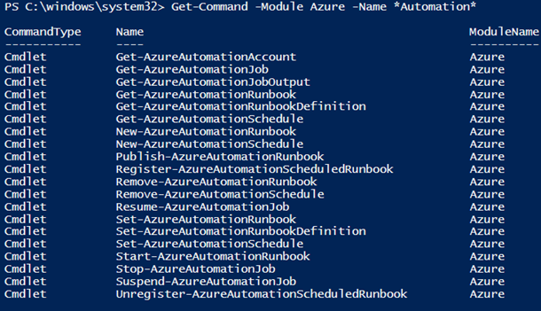 Azure Automation Capabilities in Depth: The Azure Automation PowerShell Cmdlets