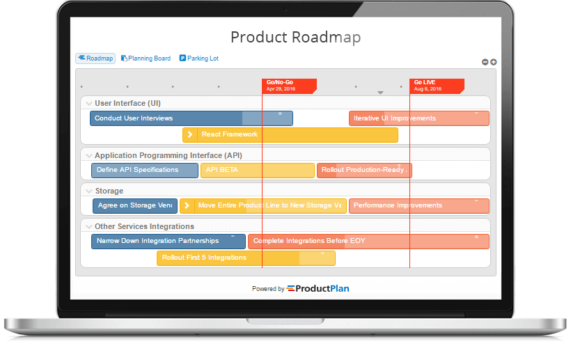 product plan roadmap