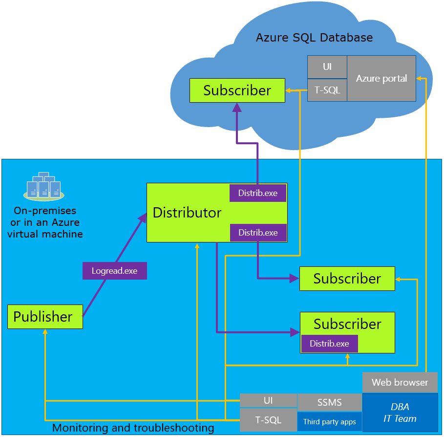 SeedCloudTR diagram