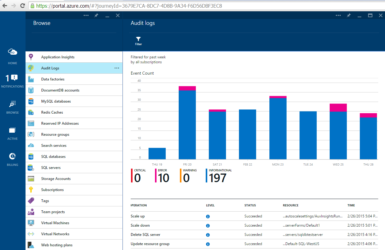 audit logs in azure preview portal