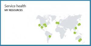Service Health Map