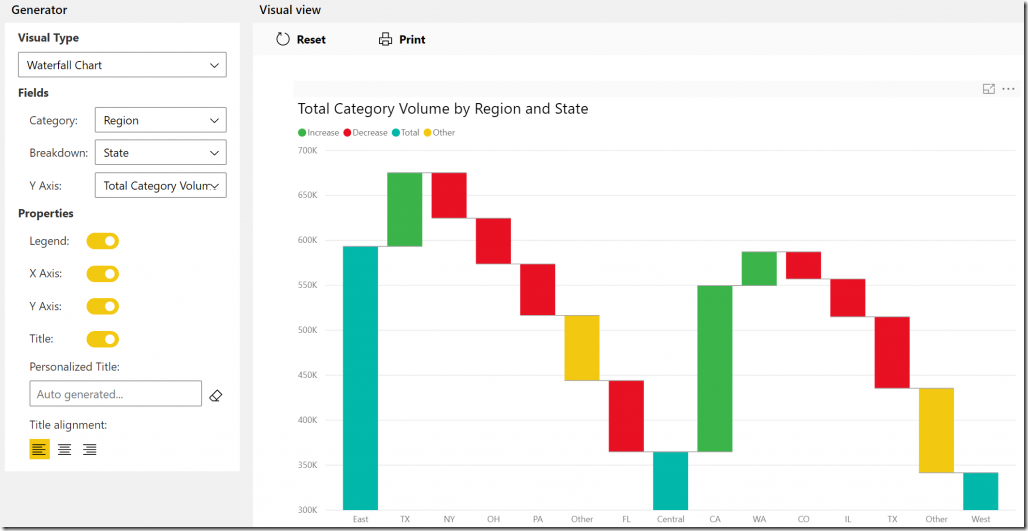 quick visual creator Power BI Embedded